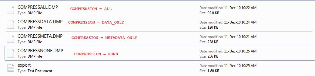 Datapump compression parameter | DBA